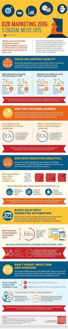 awesome B2B Marketing 2016 - 5 Digital Must-Dos - Infographic of the week: Digital marke...