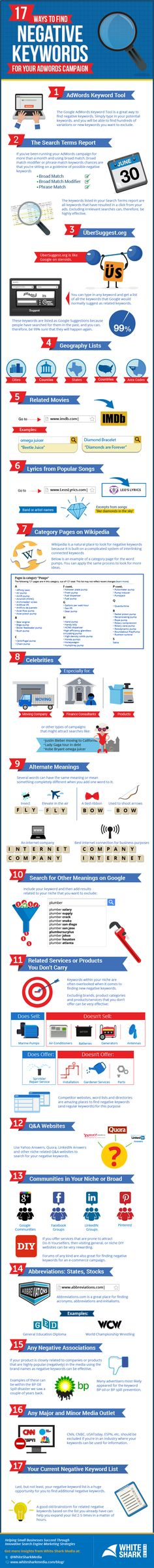 17 Ways To Find Negative Keywords For Your AdWords Campaign #infographic #Advertising #Adwords