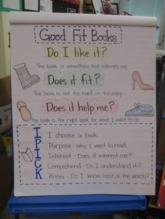 JUST RIGHT BOOKS-Reflection/preparation-Good Fit Books/IPICK Anchor Chart for the beginning of the school year. Reminds students to be smart about their book choices! Library Lessons, Reading Lessons, Teaching Reading, Guided Reading, Teaching Ideas, Reading Strategies, Cafe Strategies, Thinking Strategies, Reading Tips