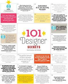 Designer Decorating Secrets   |   House Beautiful via Cecy J blog
