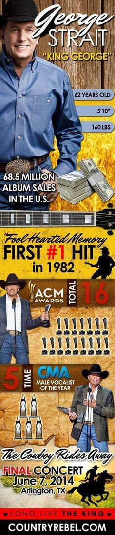 Country Music - George Strait Songs, Lyrics & Quotes - Country Music Infographic Pic. Check out top George Strait Videos and Songs at Country Rebel http://countryrebel.com/blogs/videos/tagged/george-strait