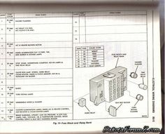 2000 Ford F650 Fuse Box Diagram 2000 FORD F650/750