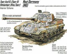 King Tiger cutaway