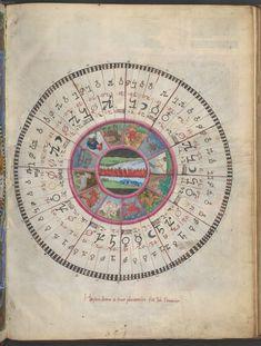 zodiac wheel - Astrologische Handschrift für König Wenzel IV. von Böhmen - BSB Clm 826, [S.l.] Böhmen, 14. Jh. [BSB-Hss Clm 826]