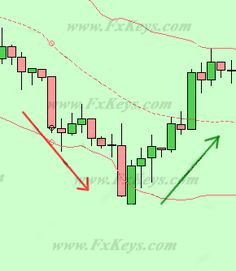 Piercing Line Candlestick Pattern