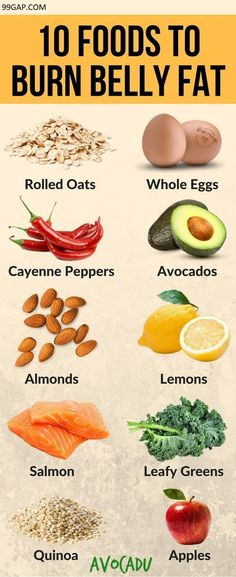 Top 10 Foods to Burn Belly Fat #health #healthyfood