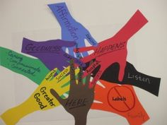 coloured hands Creating a classroom community: great for our essential agreement Classroom Organisation, Classroom Displays, Classroom Management, Organization, Building Classroom Community, Teaching Strategies, Teaching Ideas, Social Contract, End Of Year Activities
