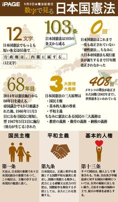 B88d2fb75c0e2e93e9bbd2ad7c3f268b20140919 2 qixgtc Japanese Language Learning, Learning Support, Information Graphics, Childcare, Trivia, Happy Life, Business Tips, Life Hacks, Knowledge