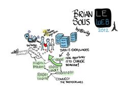 The Human API by Brian Solis at Le Web by b_d_solis, via Flickr