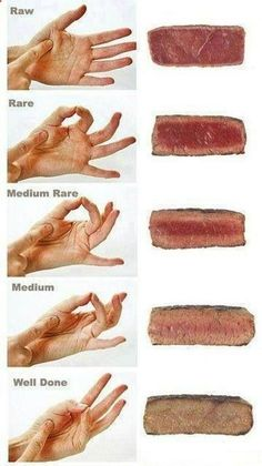 One of the best ways to check on your steak, this is an awesome thing to share with someone who isnt really comfortable with grilling. Make sure to tell them to resist the urge to cut into the steak before it has had the chance to rest for five minutes after it has come off the grill. Other wise it will be dry as a stone. I speak dah truth...