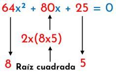 Hallar Raíces de una Función Cuadrática – Mates Fáciles Line Chart, Math Equations, 5th Grade Math, Real Numbers, Secret Code
