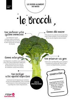 5 bonnes raisons de manger du brocoli - RTBF Tendance Key Health, Health And Wellness, Health Fitness, Healthy Tips, Healthy Recipes, Gewichtsverlust Motivation, Juice Plus, Naturopathy, Food Quotes