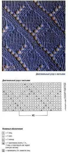 Ideas Knitting Machine Patterns Free Yarns Knitting # ideen strickmaschine muster kostenlos garne stricken # # idées modèles de machines à tricoter fils gratuits tricot # ideas patrones para máquinas de tejer hilados gratuitos tejer Lace Knitting Stitches, Knitting Machine Patterns, Lace Knitting Patterns, Knitting Charts, Lace Patterns, Loom Knitting, Knitting Designs, Hand Knitting, Free Pattern