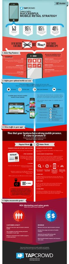 Tap Crowd Mobile Strategy for Retail