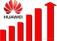 Huawei auf dem Weg an die Spitze – Agenda 2021 #Allgemein #Huawei #News