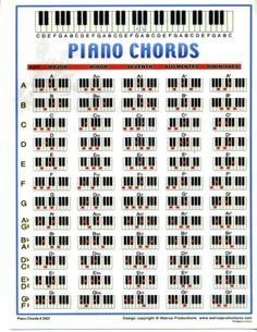 Jazz Piano Lessons learn to play piano lessons how to online teacher near me beginners classes kids teach yourself adults keyboard how to play music violin apps synthesizer blues school free step by step oboe jazz Piano Lessons, Music Lessons, Accord Piano, The Piano, Kids Piano, Jouer Du Piano, Mundo Musical, Music Chords, Music Songs