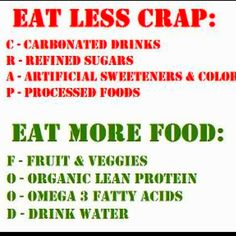 Eat less crap!