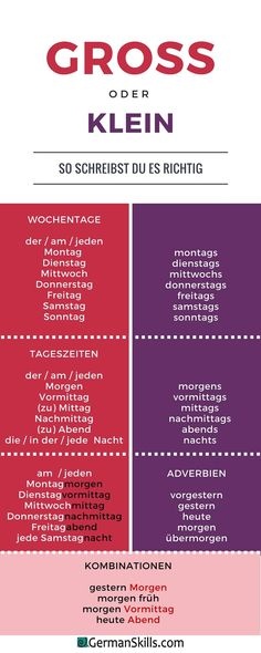 Capital letter rules for tricky German words