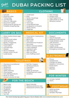 Vacation Checklist, Vacation Packing, Packing List For Travel, Packing Lists, Dubai Vacation, Dubai Travel, Asia Travel, Travel Advice, Travel Tips