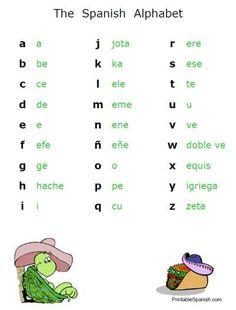 free printable spanish alphabet poster handout classroom display for teachers homeschool Basic Spanish Language, Basic Spanish Words, Spanish Help, Spanish Lessons For Kids, Learning Spanish For Kids, Spanish Basics, Spanish Lesson Plans, Spanish Phrases, Spanish Grammar