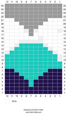 Pakkaspäivän jämälankaprojekti: Kumpupilvi-pipo - Starbox Knitting Charts, Loom Beading, Knit Patterns, Knit Crochet, Tapestry, Stitch, Berets, Beanies, Crocheting