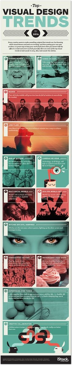 """Get ready to say """"so long"""" to vampires and """"hello"""" to witches. Top Visual Design trends for 2014 (Infographic)."""