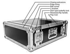 DIY Flight Cases. Can't find a case to fit your gear? Build your own!