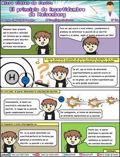 Heisenberg, Chemistry, Ipa, Comics, Teaching Strategies, Quantum Physics, The Little Prince, Science, Learning
