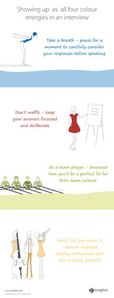 Showing up as all four colour energies in an interview. Take a moment to breath, don't waffle, be a team player and smile like you mean it. Styles Of Leadership, Leadership Tips, Professional Development, Personal Development, Introvert Vs Extrovert, Insights Discovery, Customer Insight, Personality Tests, Color Psychology
