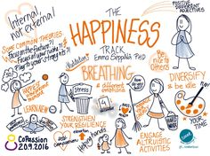 Live illustration from a mindfulness presentation nyt Emma Seppälä PhD, on Helsinki on October 2016  #mindfulness #happiness #compassion