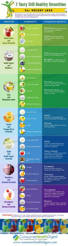 7 Tasty Still Healthy Smoothies For Weight Loss