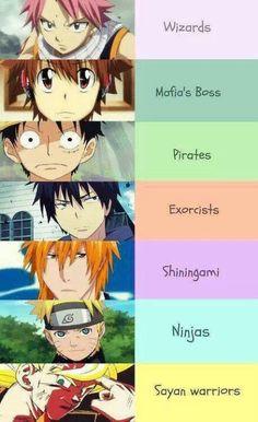 Fairy Tail ~ Katekyo Hitman Reborn ~ One piece ~ Blue Exorcist ~ Bleach ~ Naruto ~ Dragon Ball Z I Love Anime, Awesome Anime, All Anime, Anime Guys, Otaku Anime, Anime Naruto, Cool Animes, Manga Anime, Desu Desu