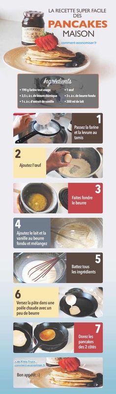 La Recette SUPER FACILE des Pancakes Faits Maison.