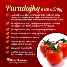 Goji a jeho účinky na chudnutie a zdravie človeka Health And Beauty Tips, Health Tips, Raw Food Recipes, Healthy Recipes, Beauty Detox, Dieta Detox, Healing Herbs, Natural Medicine, Kraut
