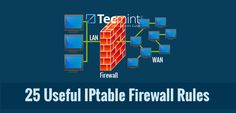 25 Useful #IPtableFirewall Rules #LinuxAdministrators Should Know from TecMint.com http://www.tecmint.com/linux-iptables-firewall-rules-examples-commands #firewall