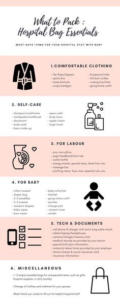 What to Pack – Hospital Essentials Checklist Was packen – Hospital Essentials Checkliste Baby Design, Nursery Design, Hospital Bag Essentials, Newborn Essentials, Hospital Bag Checklist Baby, Hospital Packing Lists, Hospital Bag For Baby, Csection Hospital Bag, Baby Girl Essentials