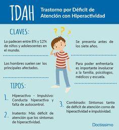 Por cada 100 niños en edad escolar, de entre tres y cinco lo manifiestan. ¿Sabes si tu hijo tiene #TDAH? Blog, Medicine, Adhd, Baby Health, Healthy Mind, Daddy And Son, Mental Health, School, Fathers