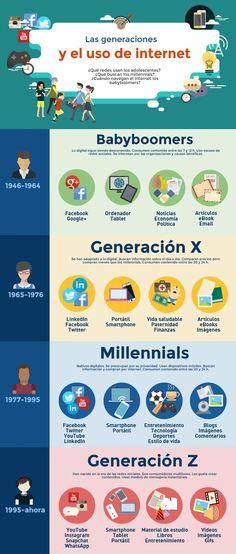 Las generaciones y el uso de internet || ¿Qué redes usan los adolescentes? ¿Qué buscan los millennials? ¿Cuándo navegan los baby boomers?