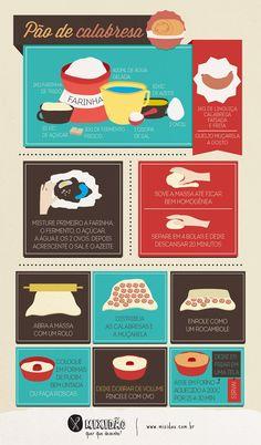 receita infográfico de pão de linguiça calabresa