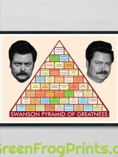 Posters & Prints 09362 Parks And Recreation Swanson Pyramid Of Greatness Print Poster & Garden