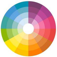 Γιατί το να ξέρεις να ταιριάζεις επιτυχώς τα χρώματα στο ντύσιμό σου είναι προς το συμφέρον όλων μας.