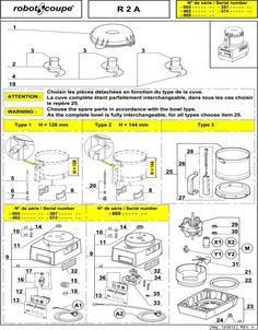 Bilderesultat for r2a robot coupe