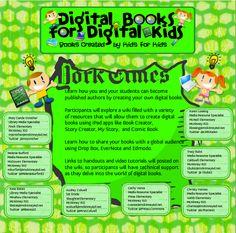 Digital Books ideas
