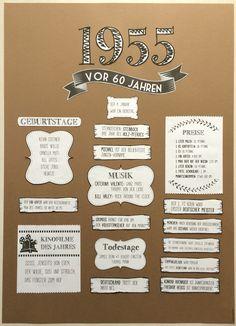 LoveAndLilies.de|Geburtstag Poster 1955 Retro Style
