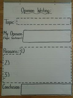 Spotted in First Grade: Opinion Writing anchor chart