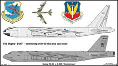 B 52 Stratofortress, Military Drawings, Aircraft Painting, Nose Art, Paint Schemes, Military Aircraft, Air Force, History, Airplanes