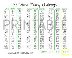 52 Week Money Challenge! Love this way of saving! http://www.supercouponlady.com/2013/12/52-week-money-challenge.html/