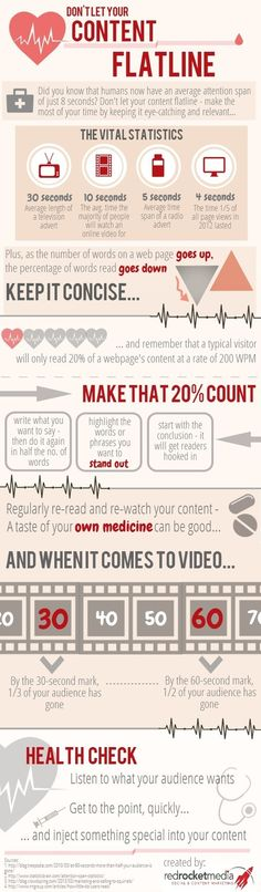 Infographic: Average reader will only read 20% of web content