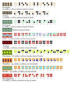 tissage aux plaquettes - Recherche Google