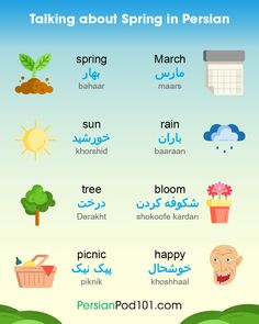 The fastest, easiest, and most fun way to learn Persian and Persian culture. Start speaking Persian in minutes with audio and video lessons, audio dictionary, and learning community! Learn Farsi, Learn Hebrew, Korean Language Learning, Learn A New Language, Listening Skills, Reading Skills, Learn Persian, Learn English Words, English Time